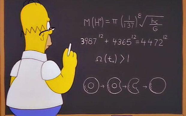 Los Simpson Ocultan Un Secreto Matemático