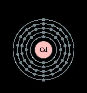 Capa de electrónes del Cadmio