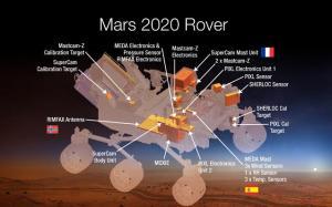 El Rover de la Misión Mars2020 de NASA. Credit: NASA